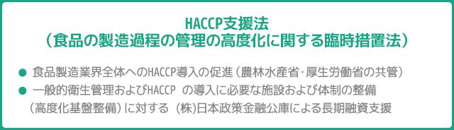 HACCP支援法
