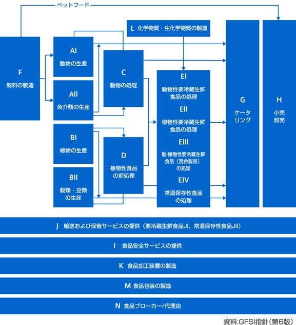図1 ガイダンス・ドキュメントにおけるスキームの範囲
